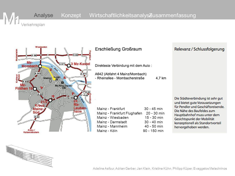 MM Adeline Asfour, Adrian Gerber, Jan Klein, Kristine Kühn, Philipp Küper, Evaggelos Melachrinos Mainz - Frankfurt 30 - 45 min Mainz - Wiesbaden 15 -