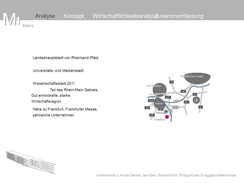 MM Adeline Asfour, Adrian Gerber, Jan Klein, Kristine Kühn, Philipp Küper, Evaggelos Melachrinos 1 Analyse KonzeptWirtschaftlichkeitsanalyseZusammenfassung 2 OG