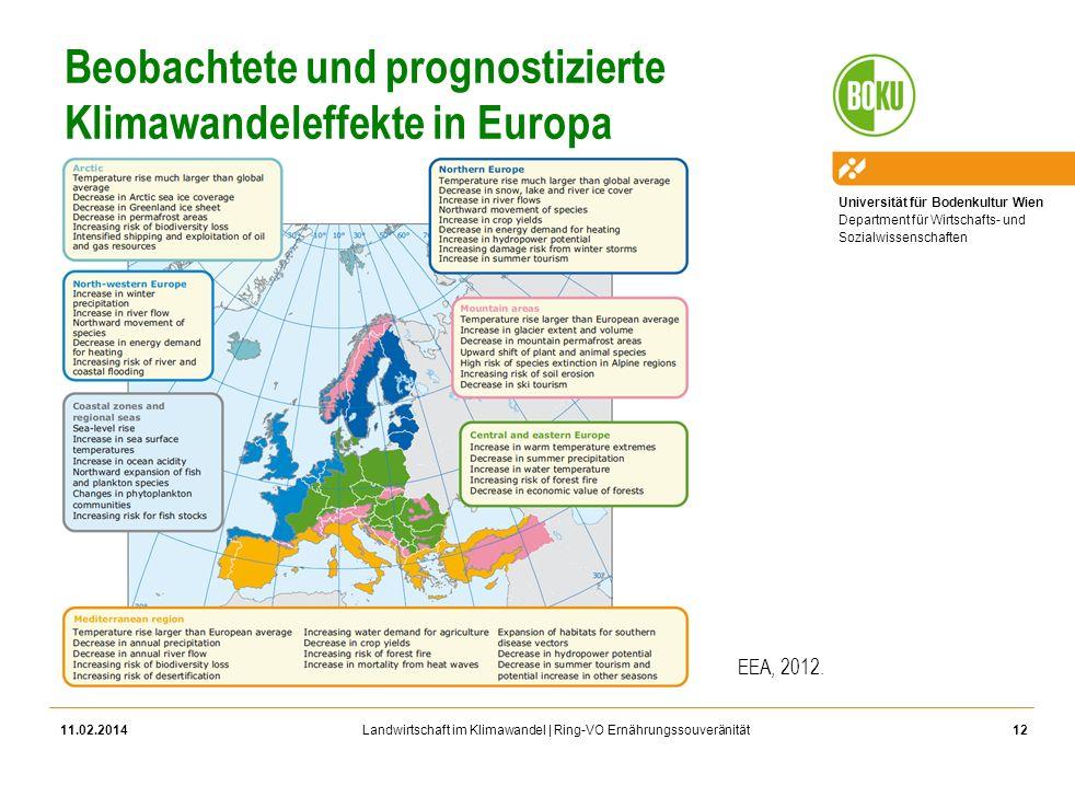 Universität für Bodenkultur Wien Department für Wirtschafts- und Sozialwissenschaften Landwirtschaft im Klimawandel | Ring-VO Ernährungssouveränität B