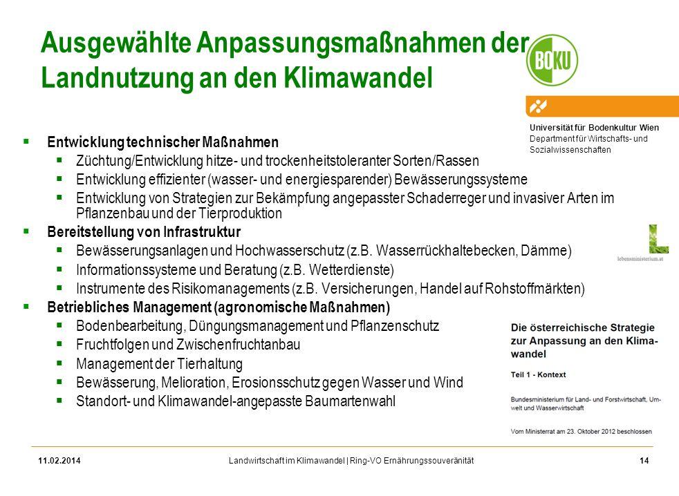 Universität für Bodenkultur Wien Department für Wirtschafts- und Sozialwissenschaften Landwirtschaft im Klimawandel | Ring-VO Ernährungssouveränität A