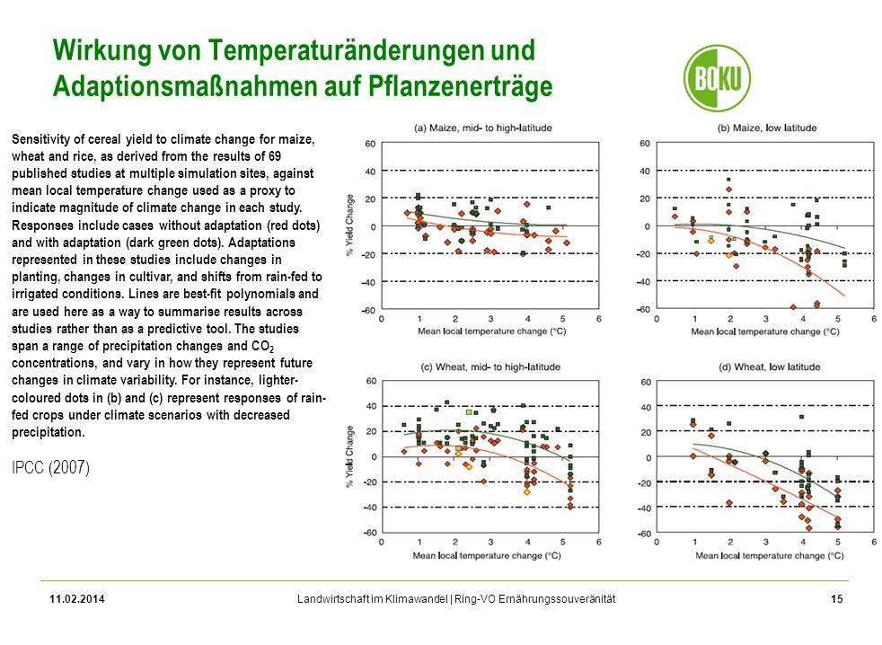 Universität für Bodenkultur Wien Department für Wirtschafts- und Sozialwissenschaften Landwirtschaft im Klimawandel | Ring-VO Ernährungssouveränität W