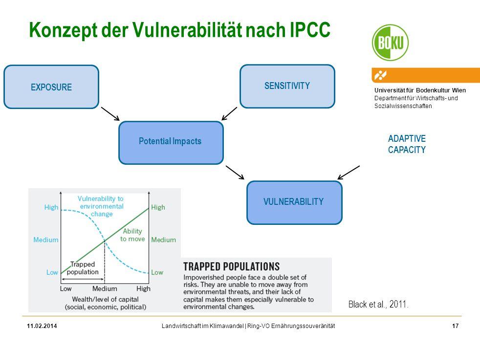 Universität für Bodenkultur Wien Department für Wirtschafts- und Sozialwissenschaften Landwirtschaft im Klimawandel | Ring-VO Ernährungssouveränität K