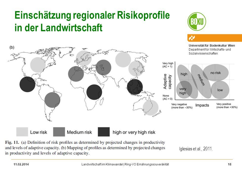 Universität für Bodenkultur Wien Department für Wirtschafts- und Sozialwissenschaften Landwirtschaft im Klimawandel | Ring-VO Ernährungssouveränität E