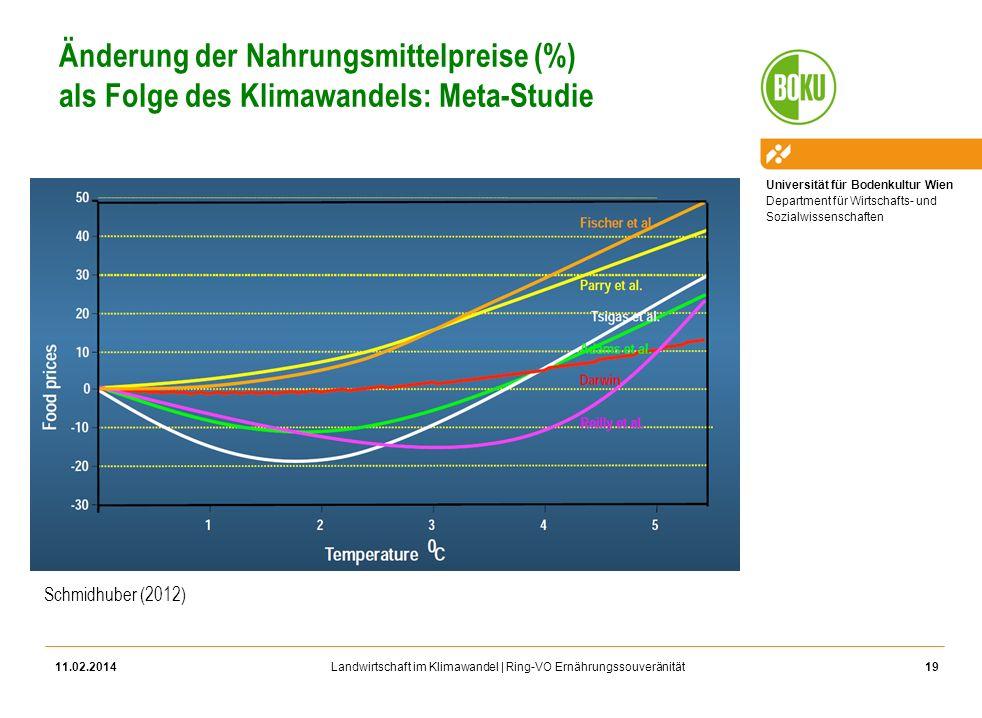 Universität für Bodenkultur Wien Department für Wirtschafts- und Sozialwissenschaften Landwirtschaft im Klimawandel | Ring-VO Ernährungssouveränität Ä
