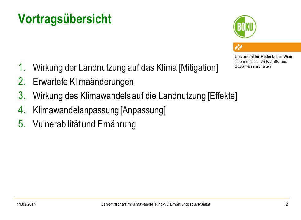 Universität für Bodenkultur Wien Department für Wirtschafts- und Sozialwissenschaften Landwirtschaft im Klimawandel | Ring-VO Ernährungssouveränität V