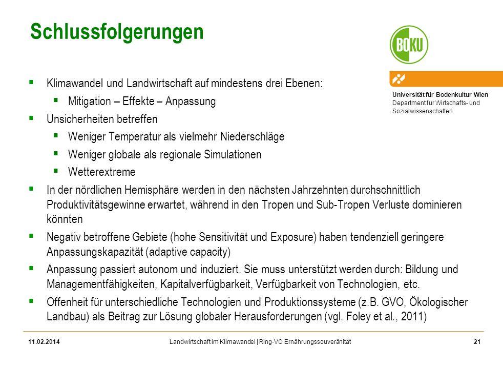 Universität für Bodenkultur Wien Department für Wirtschafts- und Sozialwissenschaften Landwirtschaft im Klimawandel | Ring-VO Ernährungssouveränität S