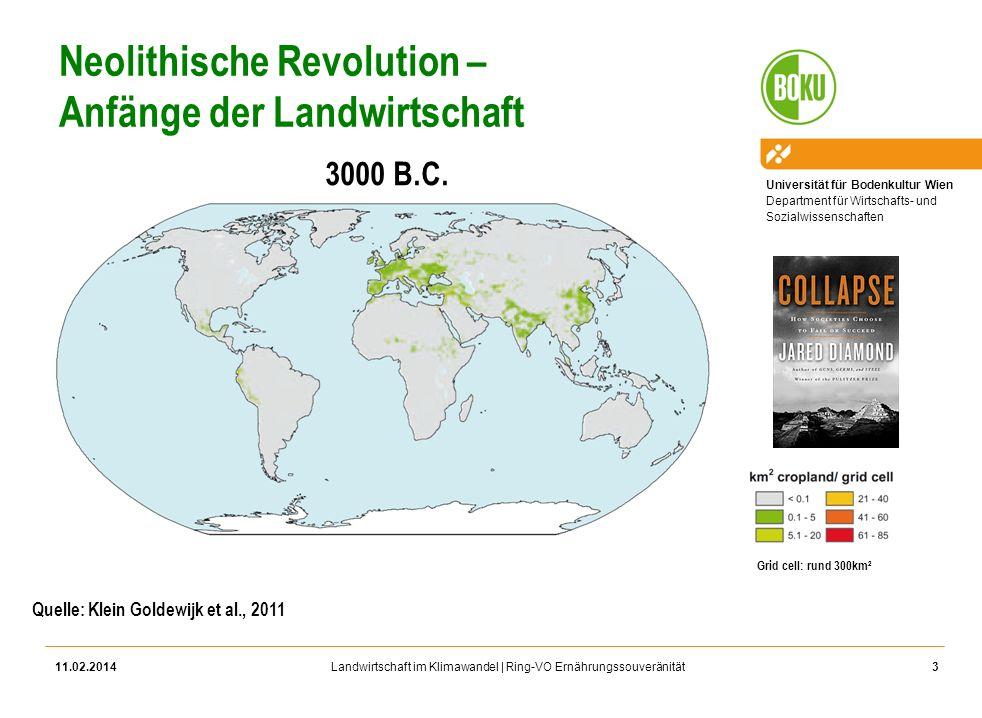 Universität für Bodenkultur Wien Department für Wirtschafts- und Sozialwissenschaften Landwirtschaft im Klimawandel | Ring-VO Ernährungssouveränität N