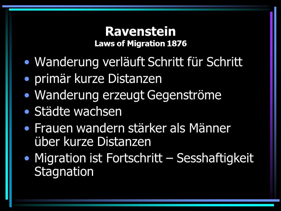 Ravenstein Laws of Migration 1876 Wanderung verläuft Schritt für Schritt primär kurze Distanzen Wanderung erzeugt Gegenströme Städte wachsen Frauen wa