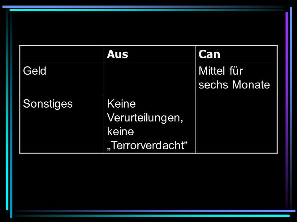 Punktesystem AusCan Alter15-300-10 Ausbildung40-605-25 Mangelberuf15 bis 20 Sprache15 oder 200-24