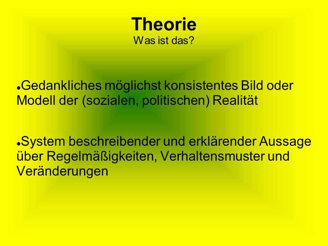 Theorie Was ist das.