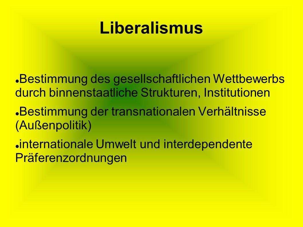 Liberalismus Bestimmung des gesellschaftlichen Wettbewerbs durch binnenstaatliche Strukturen, Institutionen Bestimmung der transnationalen Verhältnisse (Außenpolitik) internationale Umwelt und interdependente Präferenzordnungen