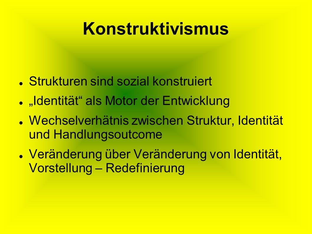 Konstruktivismus Strukturen sind sozial konstruiert Identität als Motor der Entwicklung Wechselverhätnis zwischen Struktur, Identität und Handlungsoutcome Veränderung über Veränderung von Identität, Vorstellung – Redefinierung