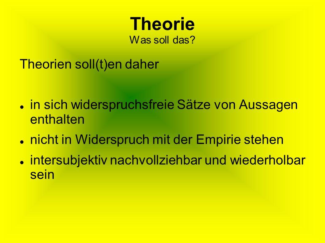 Theorie Was soll das.