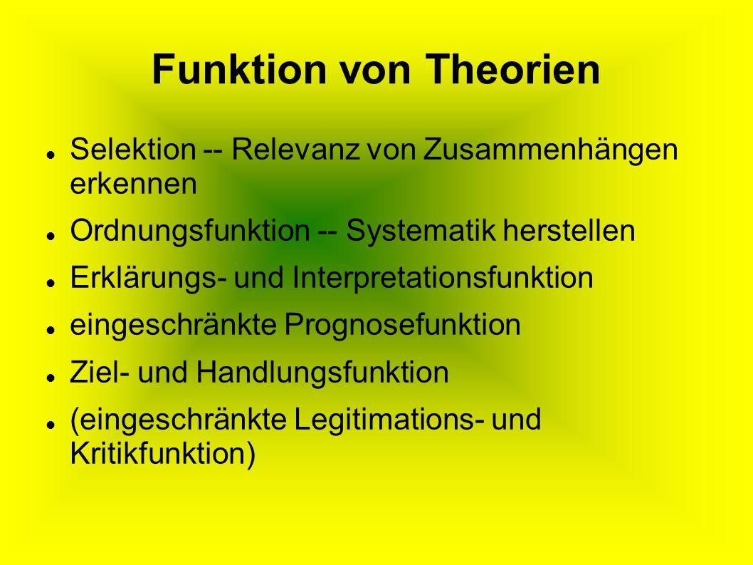 Funktion von Theorien Selektion -- Relevanz von Zusammenhängen erkennen Ordnungsfunktion -- Systematik herstellen Erklärungs- und Interpretationsfunktion eingeschränkte Prognosefunktion Ziel- und Handlungsfunktion (eingeschränkte Legitimations- und Kritikfunktion)
