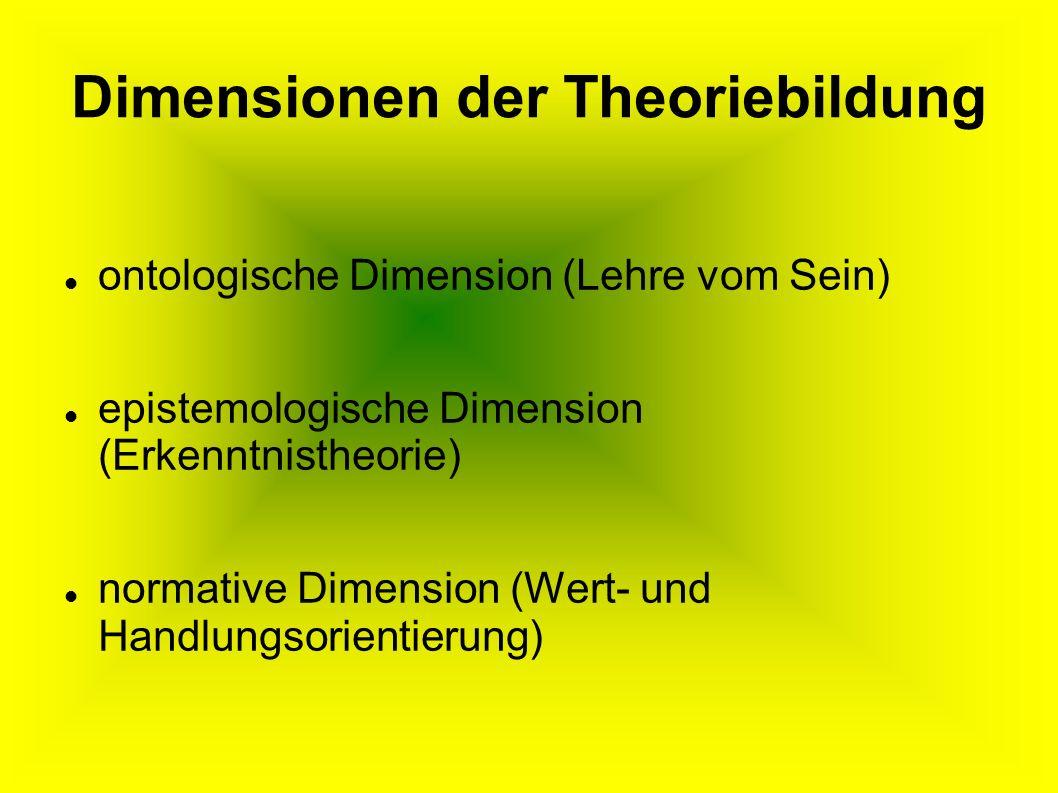 Dimensionen der Theoriebildung ontologische Dimension (Lehre vom Sein) epistemologische Dimension (Erkenntnistheorie) normative Dimension (Wert- und Handlungsorientierung)