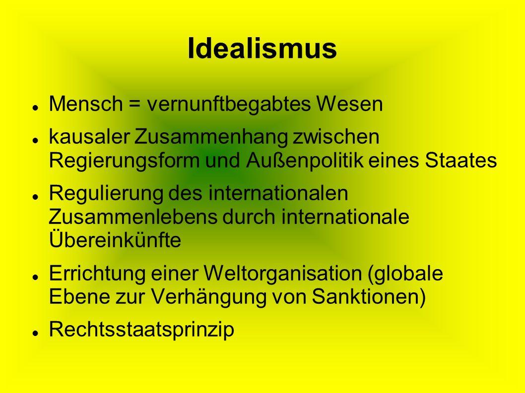 Idealismus Mensch = vernunftbegabtes Wesen kausaler Zusammenhang zwischen Regierungsform und Außenpolitik eines Staates Regulierung des internationalen Zusammenlebens durch internationale Übereinkünfte Errichtung einer Weltorganisation (globale Ebene zur Verhängung von Sanktionen) Rechtsstaatsprinzip