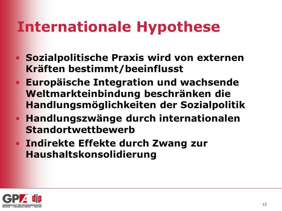 Internationale Hypothese Sozialpolitische Praxis wird von externen Kräften bestimmt/beeinflusst Europäische Integration und wachsende Weltmarkteinbind