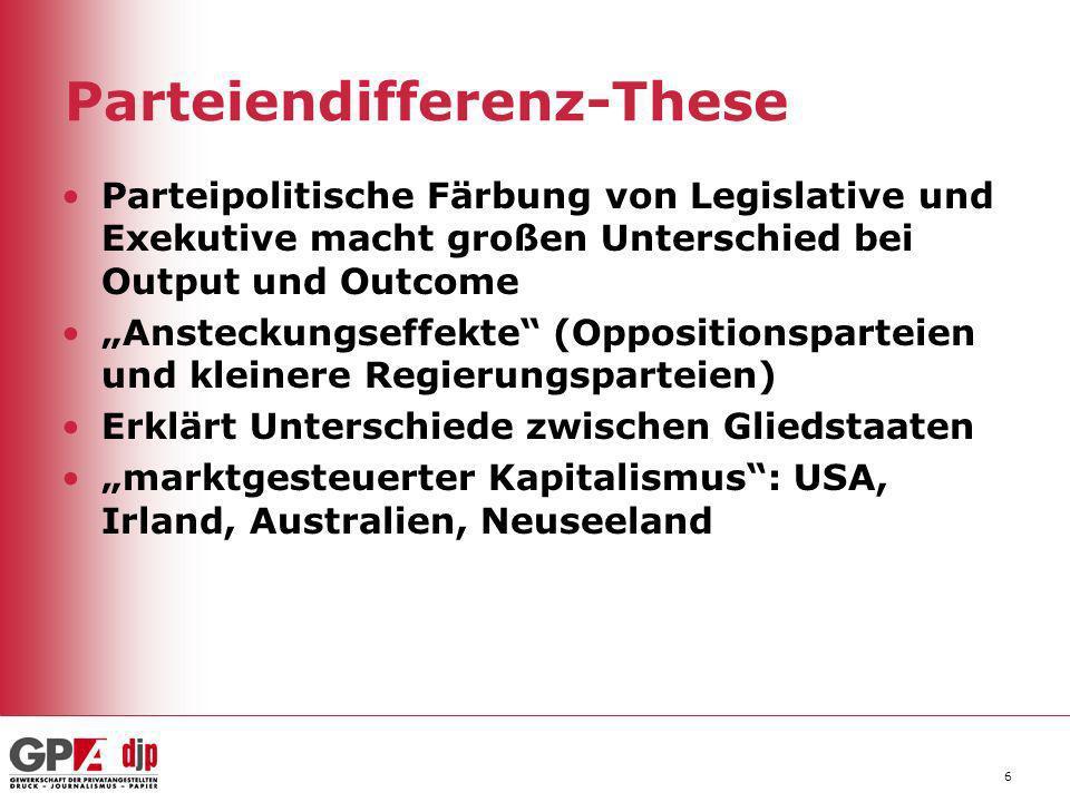 Parteiendifferenz-These Parteipolitische Färbung von Legislative und Exekutive macht großen Unterschied bei Output und Outcome Ansteckungseffekte (Opp