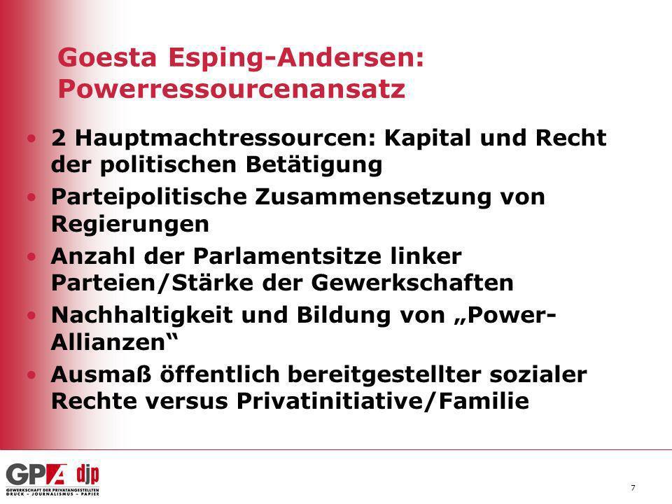 7 Goesta Esping-Andersen: Powerressourcenansatz 2 Hauptmachtressourcen: Kapital und Recht der politischen Betätigung Parteipolitische Zusammensetzung