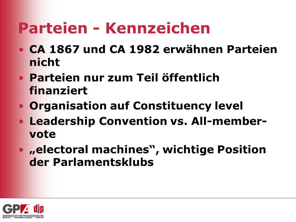 Parteien - Kennzeichen CA 1867 und CA 1982 erwähnen Parteien nicht Parteien nur zum Teil öffentlich finanziert Organisation auf Constituency level Lea