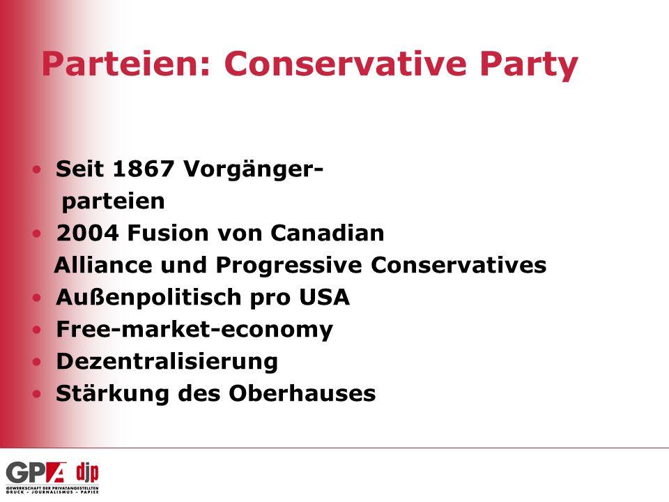 Parteien: Conservative Party Seit 1867 Vorgänger- parteien 2004 Fusion von Canadian Alliance und Progressive Conservatives Außenpolitisch pro USA Free
