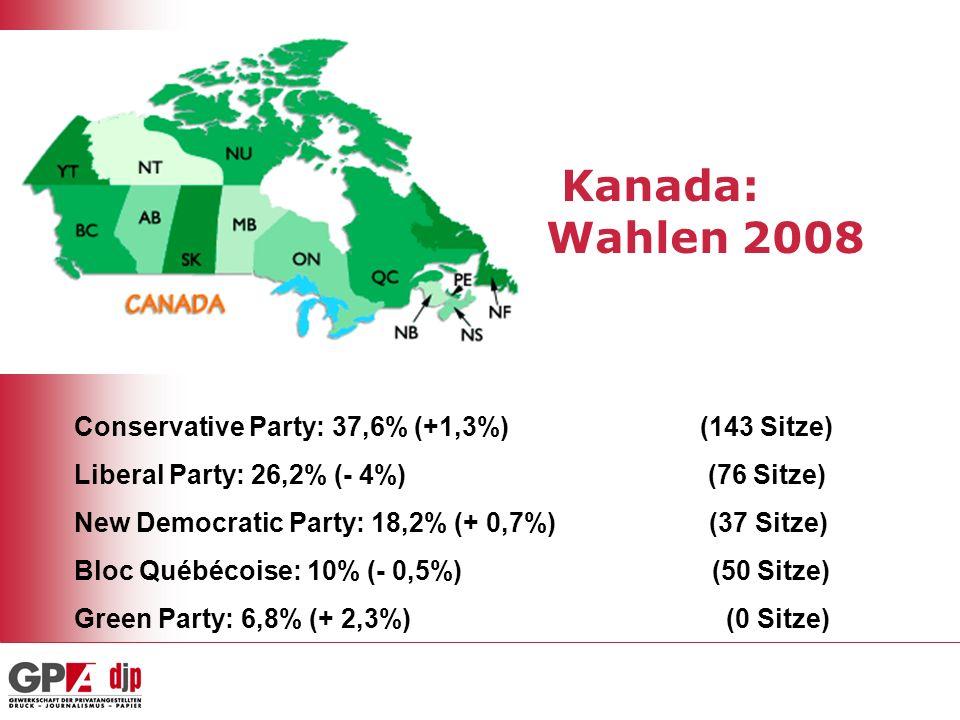 Kanadische Wahlergebnisse in Sitzen