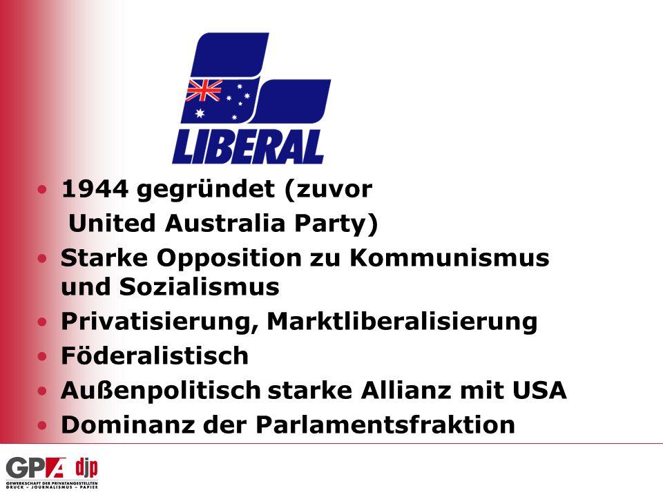 1944 gegründet (zuvor United Australia Party) Starke Opposition zu Kommunismus und Sozialismus Privatisierung, Marktliberalisierung Föderalistisch Auß