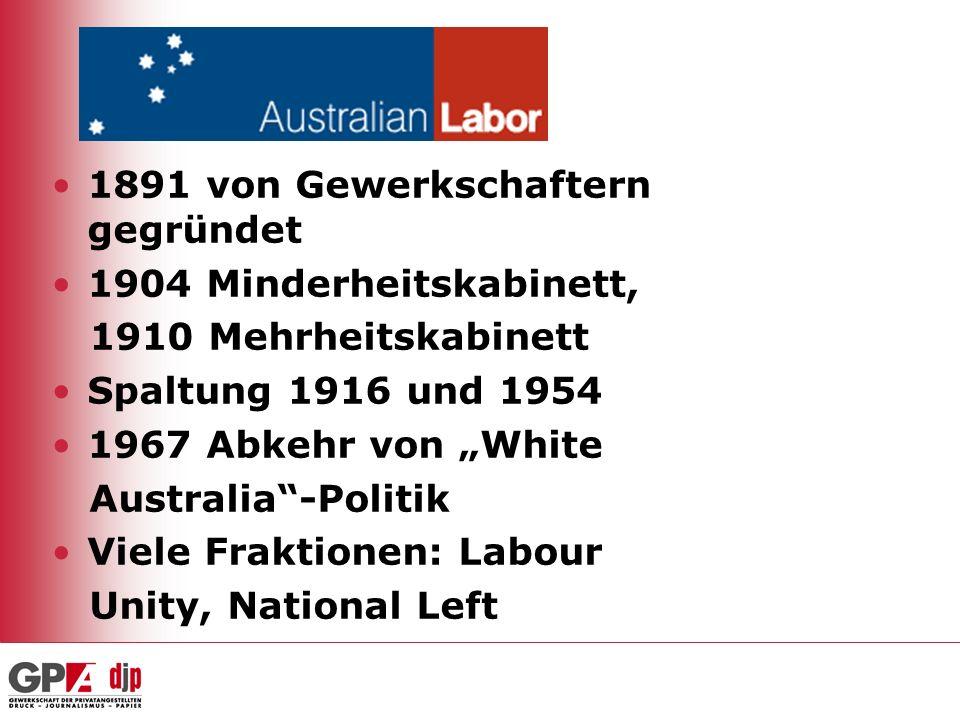 1891 von Gewerkschaftern gegründet 1904 Minderheitskabinett, 1910 Mehrheitskabinett Spaltung 1916 und 1954 1967 Abkehr von White Australia-Politik Vie