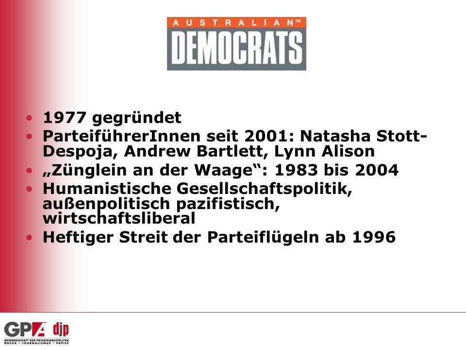 1977 gegründet ParteiführerInnen seit 2001: Natasha Stott- Despoja, Andrew Bartlett, Lynn Alison Zünglein an der Waage: 1983 bis 2004 Humanistische Ge