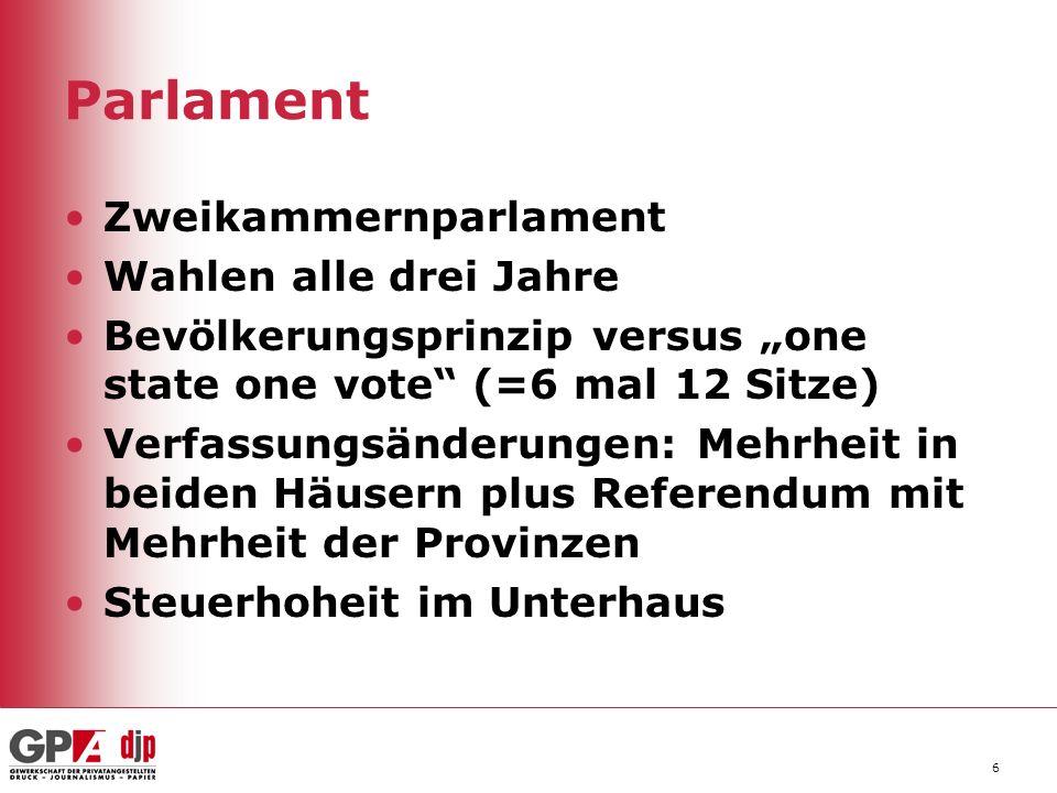 Parlament 6 Zweikammernparlament Wahlen alle drei Jahre Bevölkerungsprinzip versus one state one vote (=6 mal 12 Sitze) Verfassungsänderungen: Mehrhei