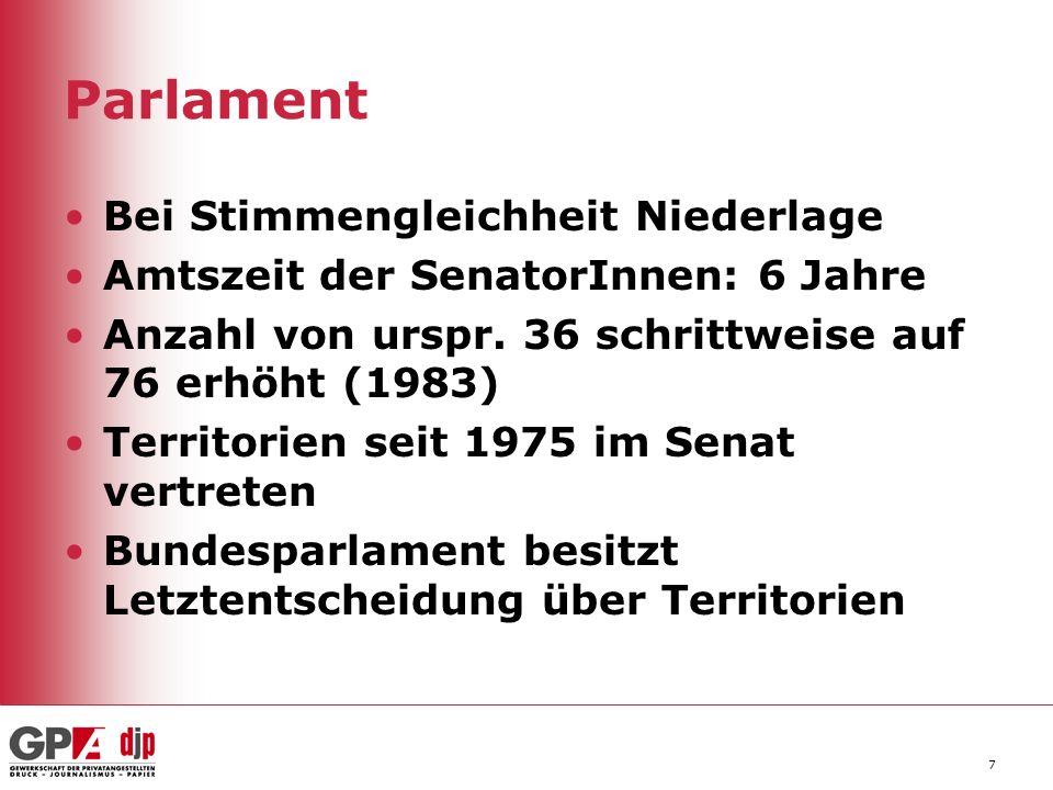 Parlament 7 Bei Stimmengleichheit Niederlage Amtszeit der SenatorInnen: 6 Jahre Anzahl von urspr. 36 schrittweise auf 76 erhöht (1983) Territorien sei