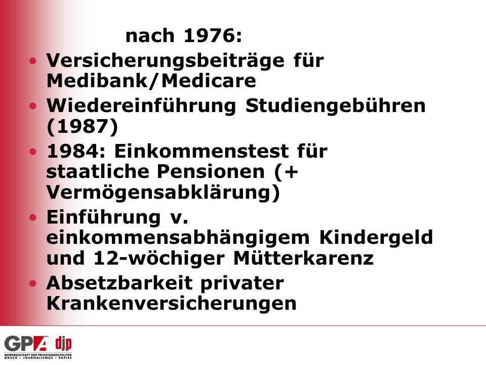 nach 1976: Versicherungsbeiträge für Medibank/Medicare Wiedereinführung Studiengebühren (1987) 1984: Einkommenstest für staatliche Pensionen (+ Vermög