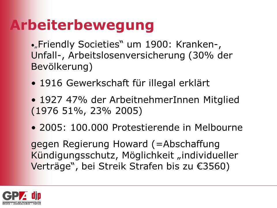 Arbeiterbewegung Friendly Societies um 1900: Kranken-, Unfall-, Arbeitslosenversicherung (30% der Bevölkerung) 1916 Gewerkschaft für illegal erklärt 1