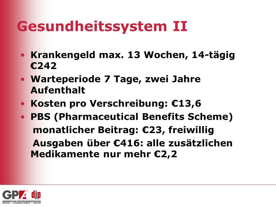 Gesundheitssystem II Krankengeld max. 13 Wochen, 14-tägig 242 Warteperiode 7 Tage, zwei Jahre Aufenthalt Kosten pro Verschreibung: 13,6 PBS (Pharmaceu