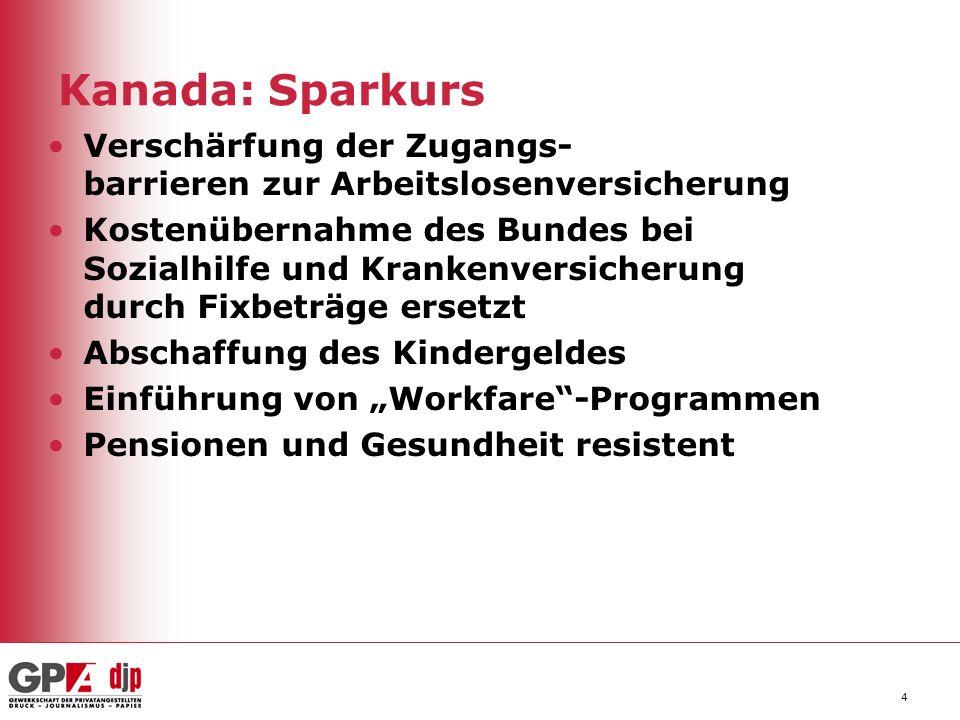 5 Kanada: Altersvorsorge Säule 1: Old Age Security (OAS); Grundbetrag 2007 max.