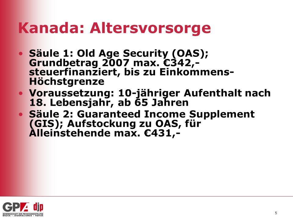 5 Kanada: Altersvorsorge Säule 1: Old Age Security (OAS); Grundbetrag 2007 max. 342,- steuerfinanziert, bis zu Einkommens- Höchstgrenze Voraussetzung: