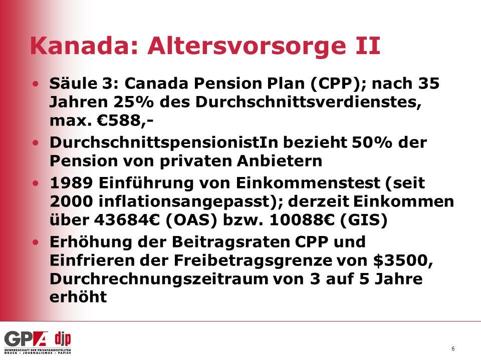 6 Kanada: Altersvorsorge II Säule 3: Canada Pension Plan (CPP); nach 35 Jahren 25% des Durchschnittsverdienstes, max. 588,- DurchschnittspensionistIn
