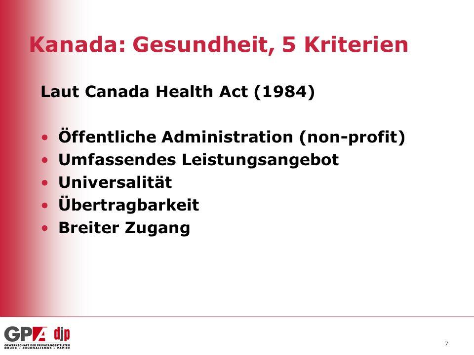 7 Kanada: Gesundheit, 5 Kriterien Laut Canada Health Act (1984) Öffentliche Administration (non-profit) Umfassendes Leistungsangebot Universalität Übe