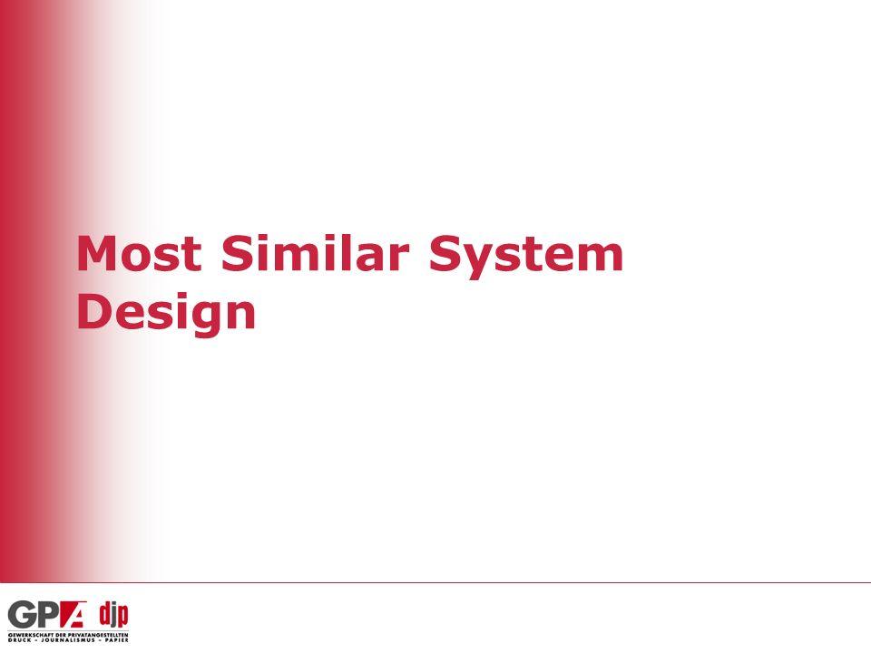 Most Similar System Design
