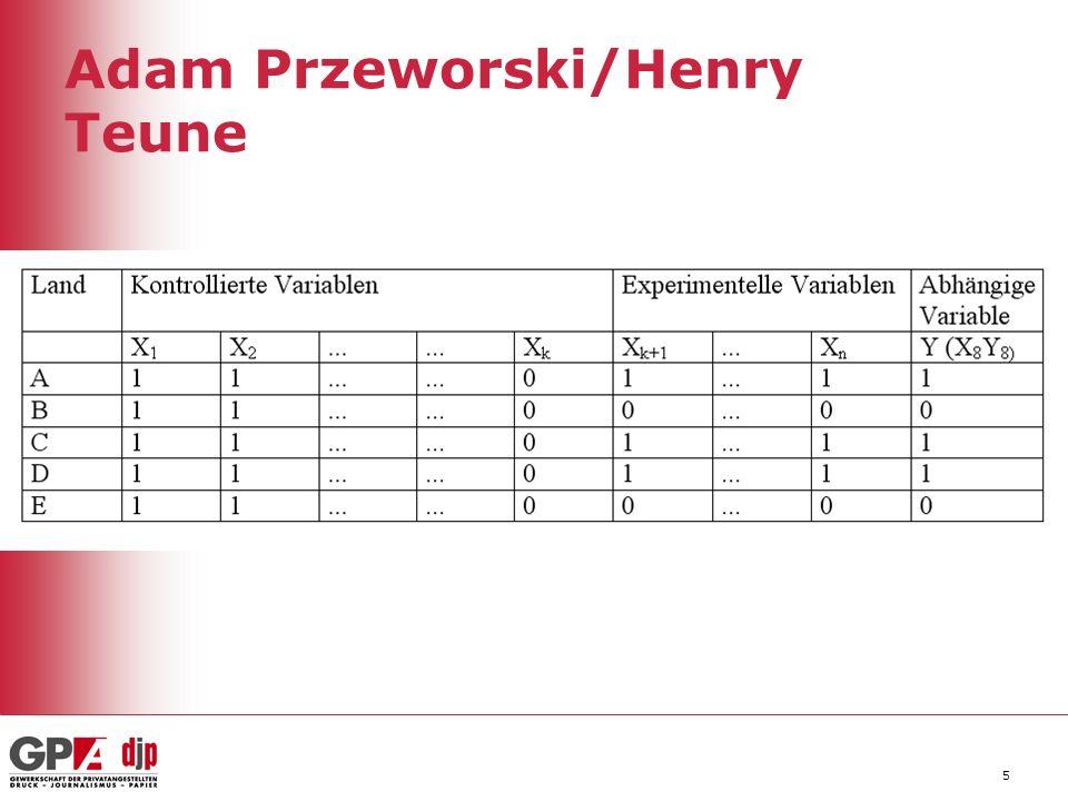 Adam Przeworski/Henry Teune 5