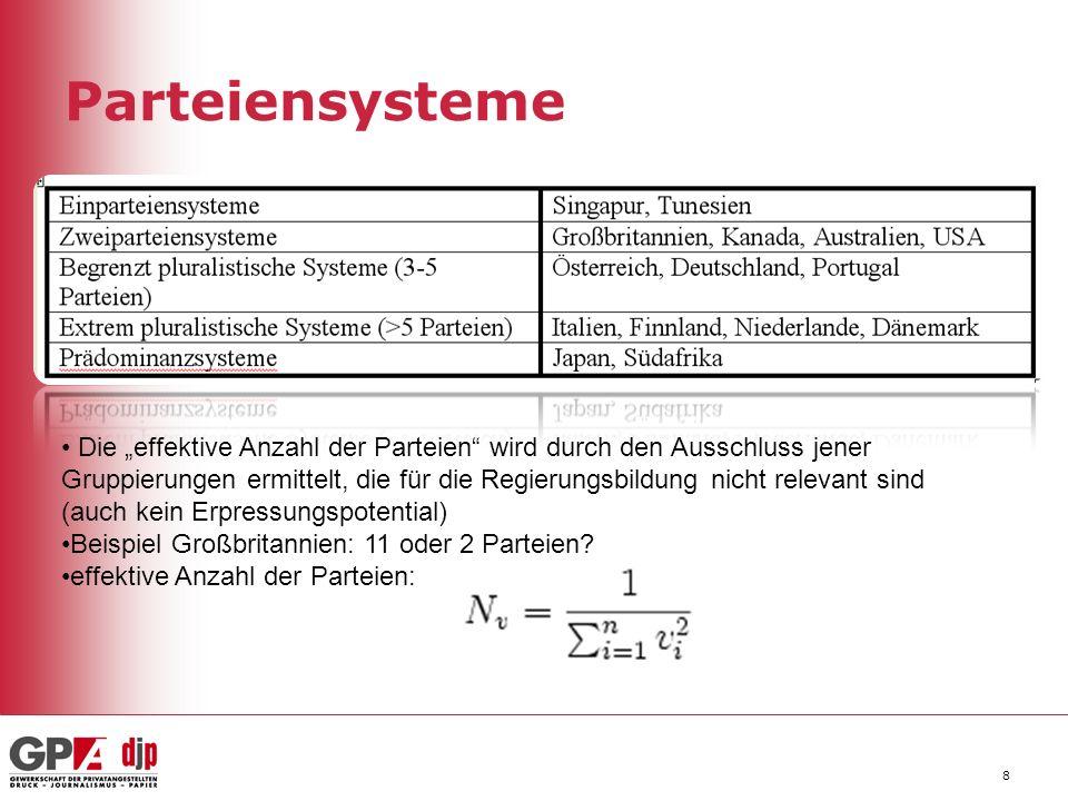 Parteiensysteme 8 Die effektive Anzahl der Parteien wird durch den Ausschluss jener Gruppierungen ermittelt, die für die Regierungsbildung nicht relev