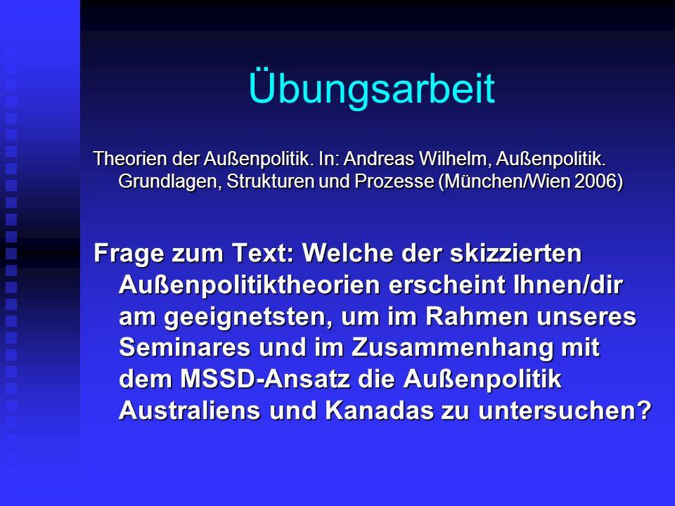 Übungsarbeit Theorien der Außenpolitik. In: Andreas Wilhelm, Außenpolitik.