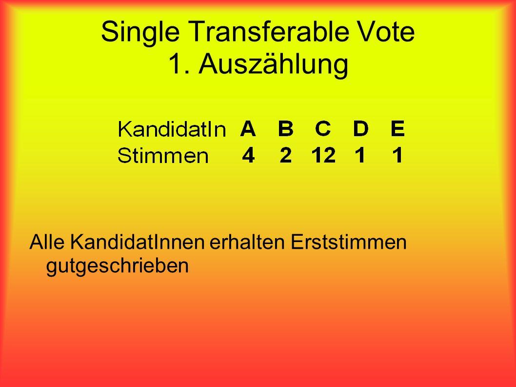 Single Transferable Vote 2.