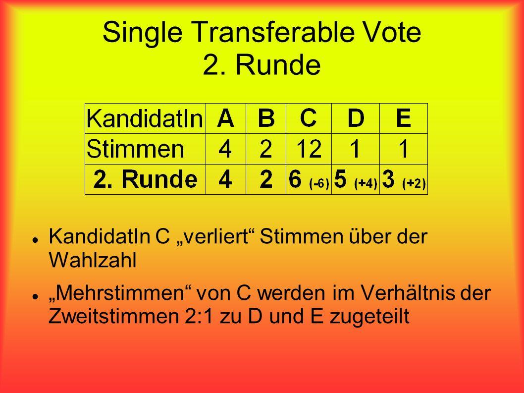Single Transferable Vote 2. Runde KandidatIn C verliert Stimmen über der Wahlzahl Mehrstimmen von C werden im Verhältnis der Zweitstimmen 2:1 zu D und