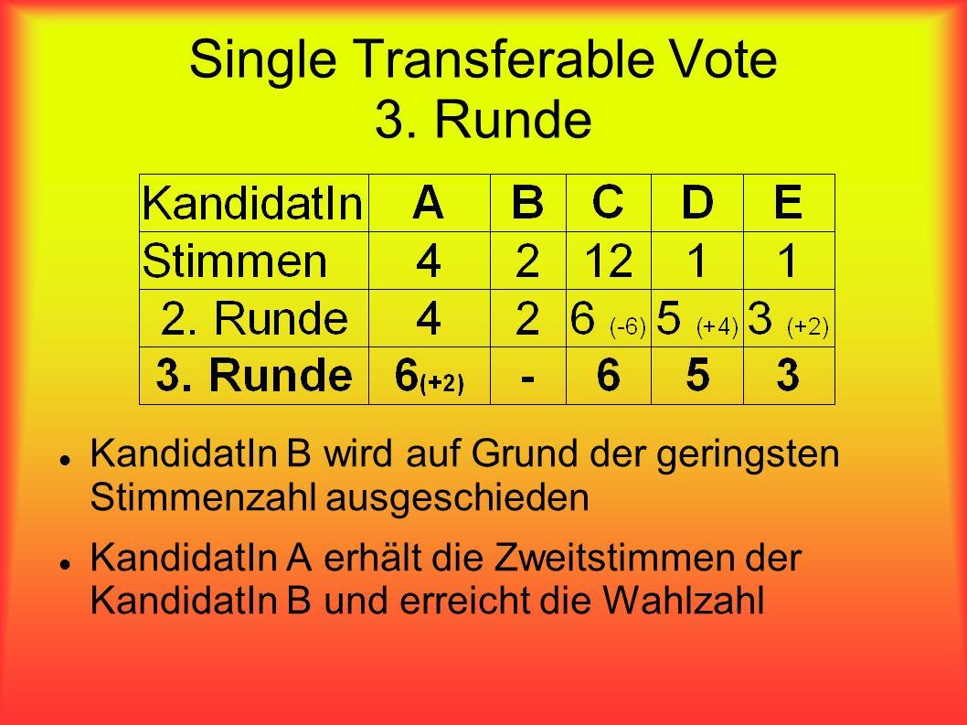 Single Transferable Vote 3. Runde KandidatIn B wird auf Grund der geringsten Stimmenzahl ausgeschieden KandidatIn A erhält die Zweitstimmen der Kandid