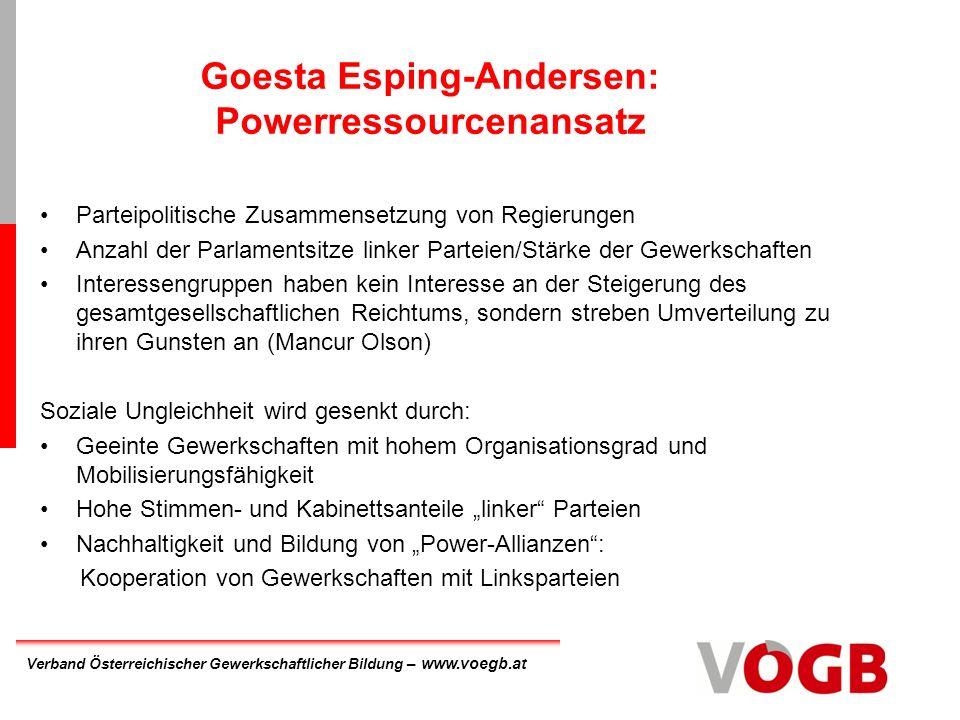 Verband Österreichischer Gewerkschaftlicher Bildung – www.voegb.at Altersarmut 2006: Personen > 65