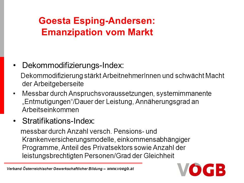 Verband Österreichischer Gewerkschaftlicher Bildung – www.voegb.at 24 Kanada: Altersvorsorge Säule 1: Old Age Security (OAS); Grundbetrag 2010 max.