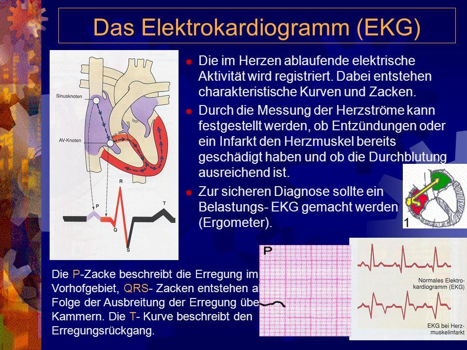 Bluthochdruck und niederer Blutdruck Niederer Blutdruck (Hypotonie) ist nicht immer spürbar, denn nicht immer macht er Probleme. Häufig treten aber fo