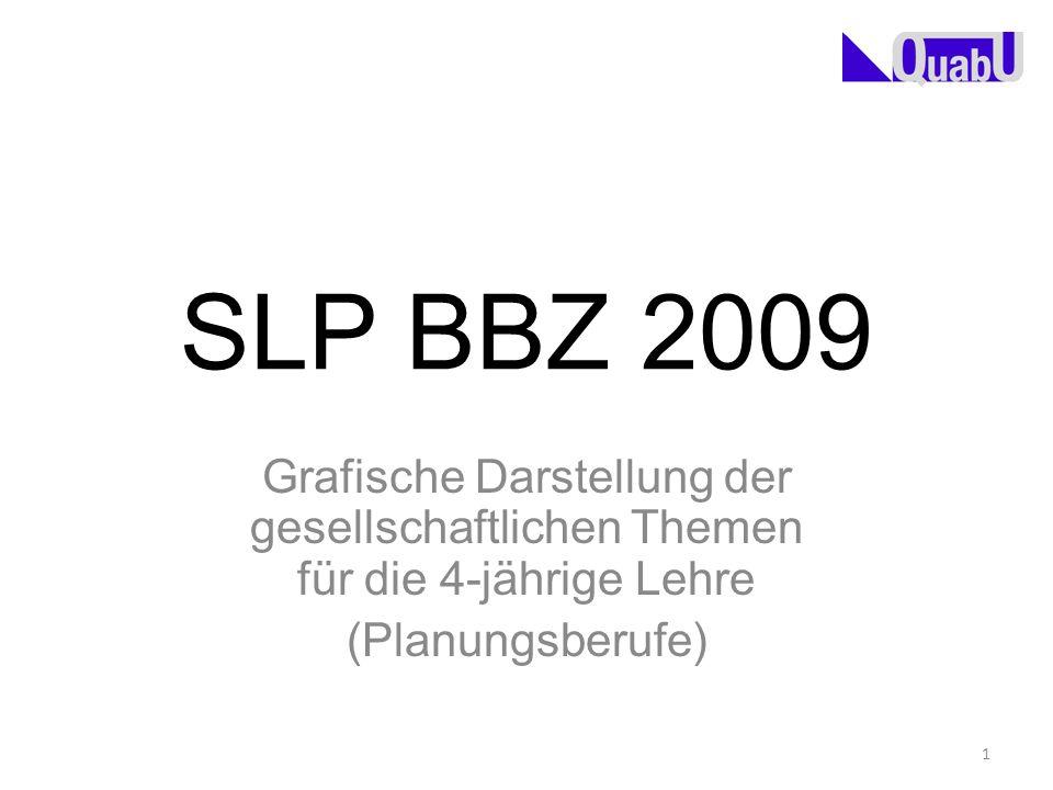 SLP BBZ 2009 Grafische Darstellung der gesellschaftlichen Themen für die 4-jährige Lehre (Planungsberufe) 1