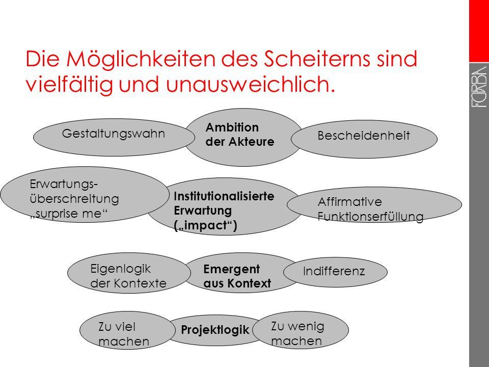 Sozialwissenschaft - Besonderheiten Spielwiese : Ideen, Begegnungen, Entdeckungen Korsett aus Methoden, Budgets, Management- Tools, akademischen Umstä